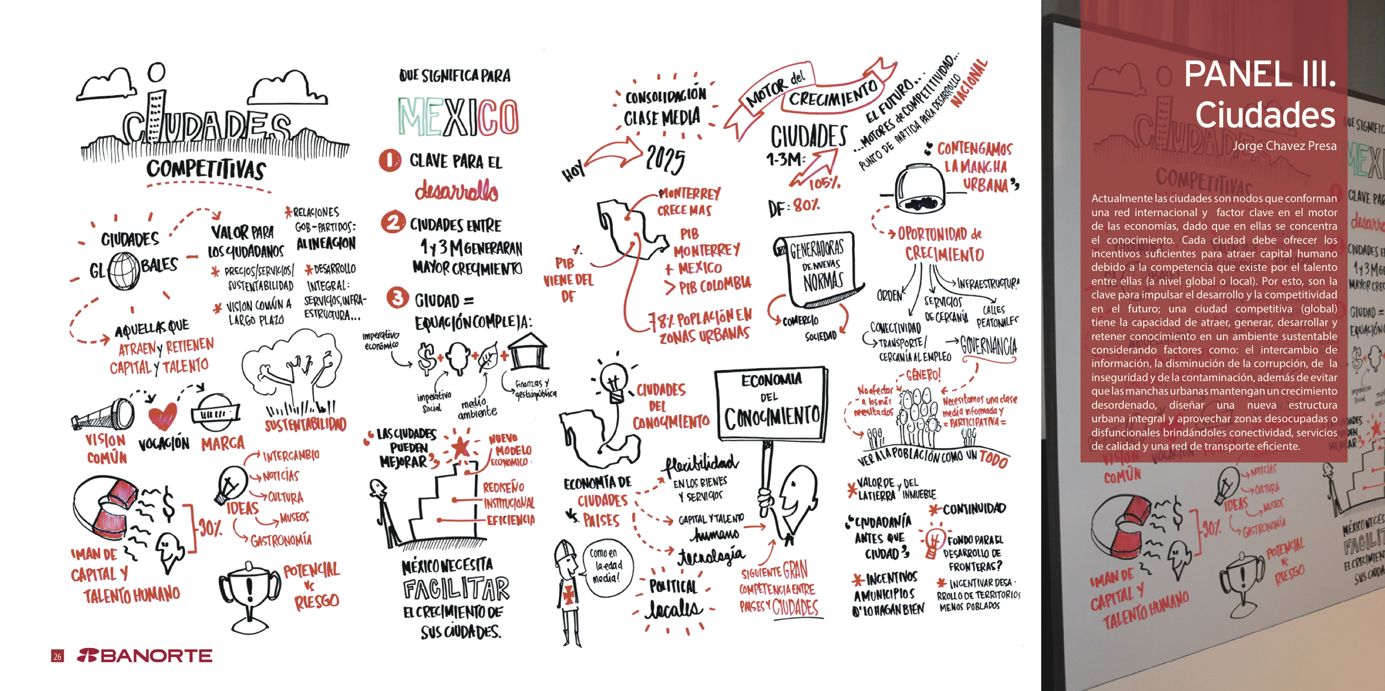 Scribing from a panel discussion focusing on cities as an engine for national growth