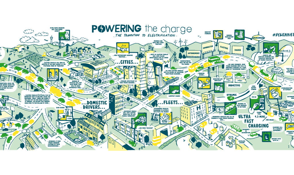 Powering the Change
